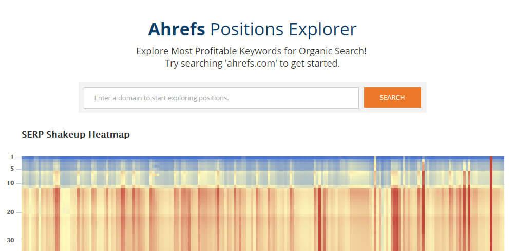 ahrefs positions explorer