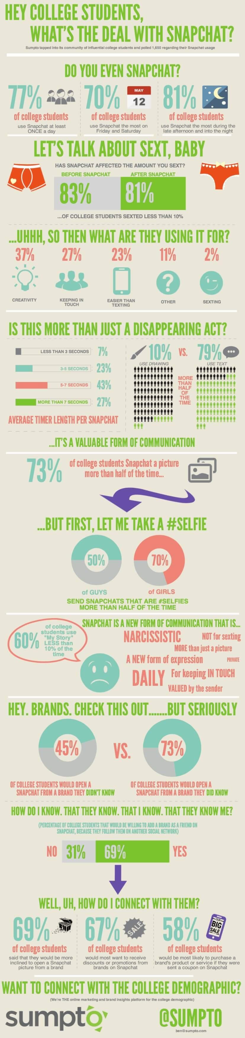 sumpto snapchat infographic png